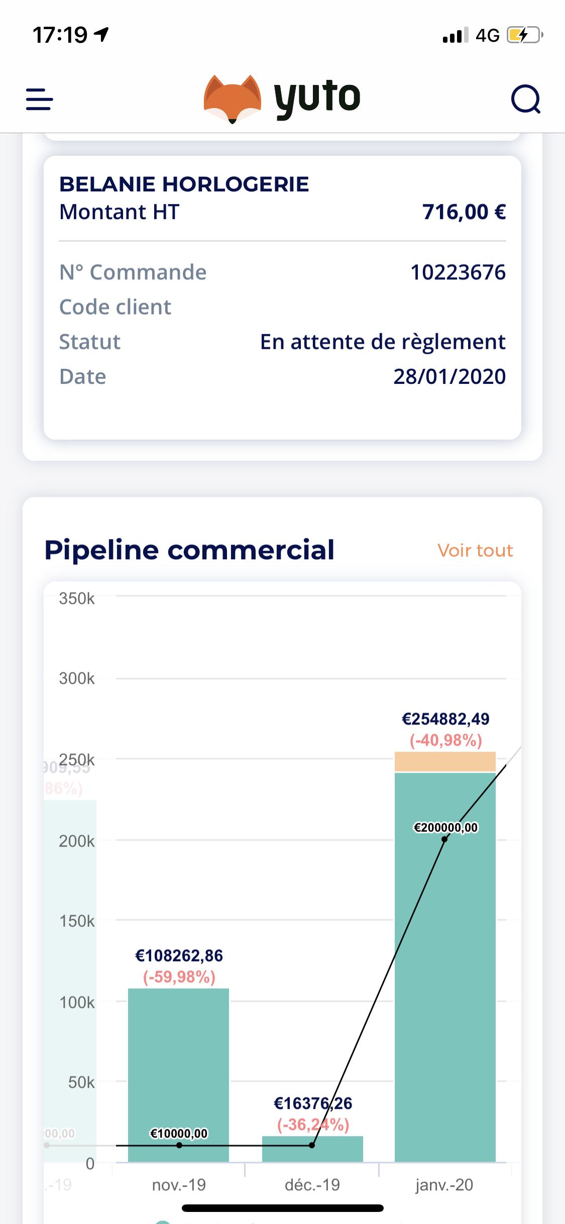 widget-pipelinecommercial