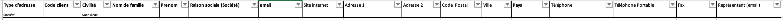 exemple de données