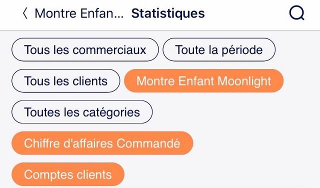 yuto statistiques commandes filtre toute la période comptes clients